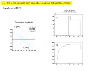 e ,  a ,  b  fit to the pion data from December: progress, but questions remain!