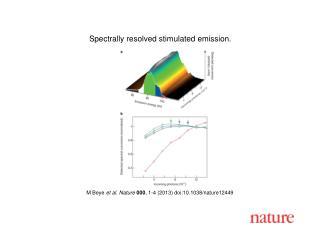M  Beye et al. Nature  000 , 1-4 (2013) doi:10.1038/nature 12449