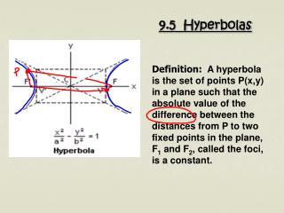 9.5  Hyperbolas