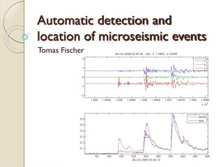 Automatic detection and location of microseismic events