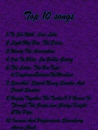 Top 10 songs