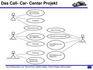 Das Call- Car- Center Projekt
