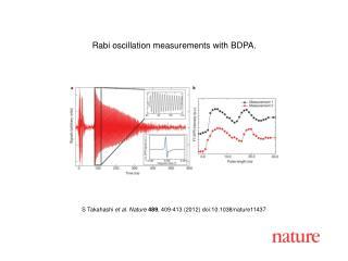 S Takahashi  et al. Nature 489 , 409-413 (2012) doi:10.1038/nature11437