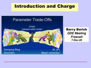 Introduction and Charge