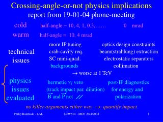 Crossing-angle-or-not physics implications report from 19-01-04 phone-meeting