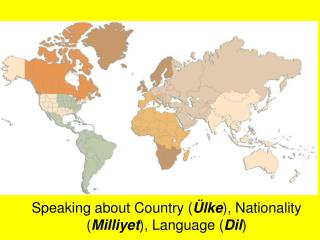 Speaking about  C ountry  ( Ülke ), N ationality  ( Milliyet ), L anguage  ( Dil )