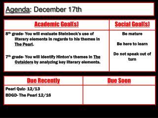 Agenda : December 17th