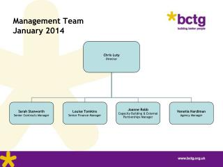 Management Team January 2014