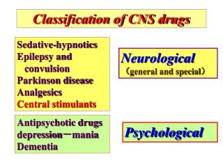 Classification of CNS drugs