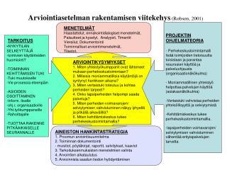 AINEISTON HANKINTASTRATEGIA 1. Proomun arviointisuunnitelma 2. Toiminnan dokumentointi