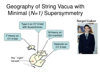 Geography of String Vacua with Minimal ( N=1)  Supersymmetry