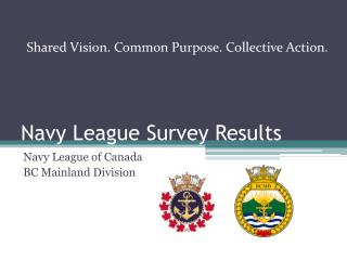 Navy League Survey Results