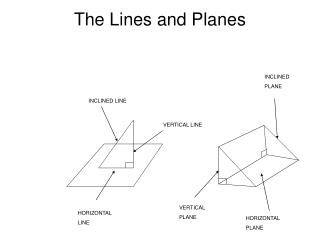The Lines and Planes