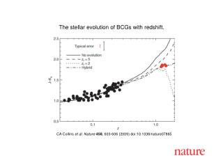 CA Collins  et al.  Nature 458 , 603-606 (2009) doi:10.1038/nature07865