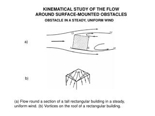 KINEMATICAL STUDY OF THE FLOW AROUND SURFACE-MOUNTED OBSTACLES