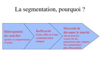 La segmentation, pourquoi ?