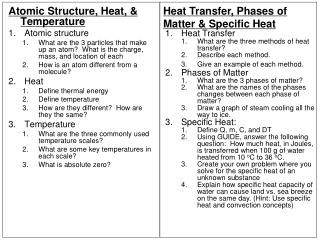 Atomic Structure, Heat, & Temperature Atomic structure
