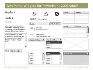 Wireframe Widgets for PowerPoint 2003/2007