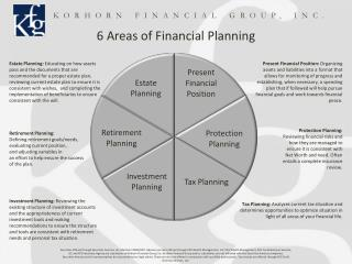 Retirement Planning:  Defining retirement goals/needs,  evaluating current position,