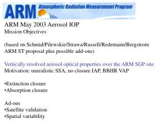 ARM May 2003 Aerosol IOP Mission Objectives