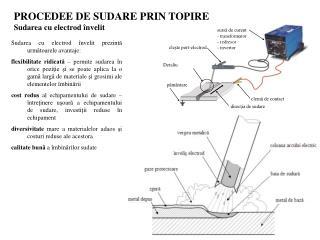 PROCEDEE DE SUDARE PRIN TOPIRE Sudarea cu electrod învelit