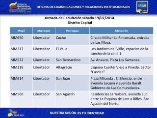 Jornada de  Cedulación sábado  19/07/2014 Distrito Capital