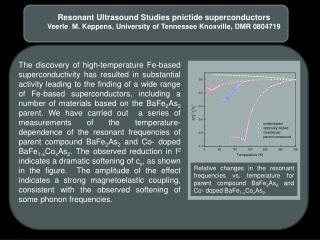 Resonant  Ultrasound Studies  pnictide  superconductors