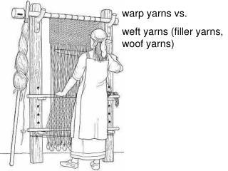 warp yarns vs.  weft yarns (filler yarns, woof yarns)