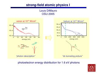 photoelectron energy distribution for 1.6 eV photons
