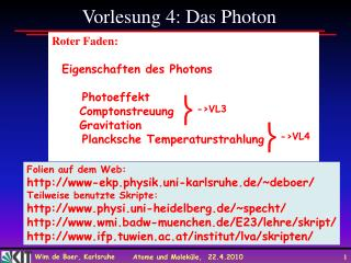 Vorlesung 4: Das Photon