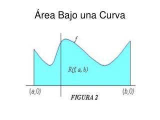 Área Bajo una Curva