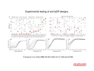 G Grigoryan  et al.  Nature 458 , 859-864 (2009) doi:10.1038/nature07885