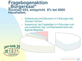 Fragebogenaktion �B�rgersaal� R�cklauf 654, entspricht  8% bei 8000 Haushalten.