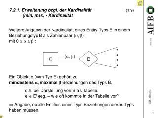 7.2.1. Erweiterung bzgl. der Kardinalität       (1|9) (min, max) - Kardinalität