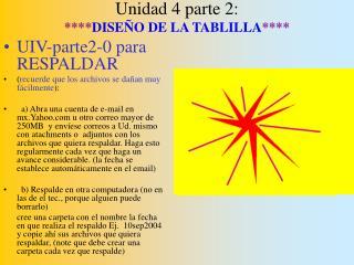 Unidad 4 parte 2:  **** DISEÑO DE LA TABLILLA ****