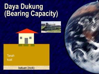 Daya Dukung       (Bearing Capacity)