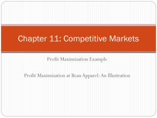 Chapter 11: Competitive Markets