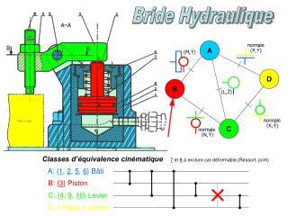 Classes d'équivalence cinématique  7  et  8  à exclure car déformable (Ressort, joint)