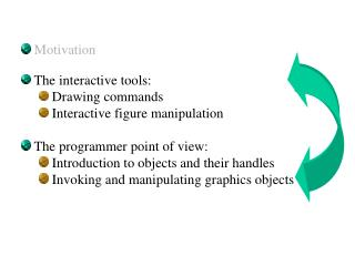 Motivation  The interactive tools:  Drawing commands  Interactive figure manipulation