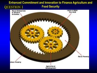 Enhanced Commitment and Innovation to Finance Agriculture and Food Security