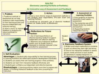 Ayla Gol Electronic Learning Portfolio (e-Portfolio):