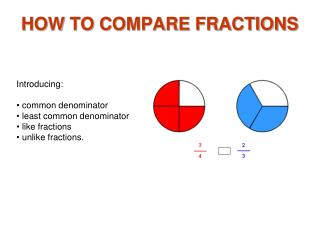 HOW TO COMPARE FRACTIONS