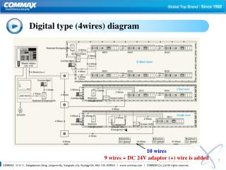 Digital type (4wires) diagram