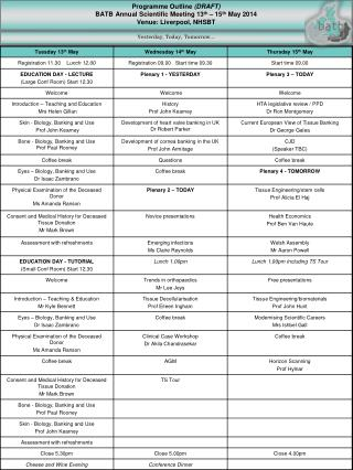 Programme Outline  (DRAFT) BATB Annual Scientific Meeting 13 th  – 15 th  May 2014