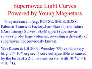 Supernovae Light Curves Powered by Young Magnetars