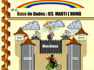 Base  de Dades : IES  MARTí L'HUMÀ