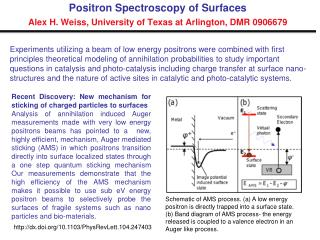 Positron Spectroscopy of Surfaces  Alex H. Weiss, University of Texas at Arlington, DMR 0906679