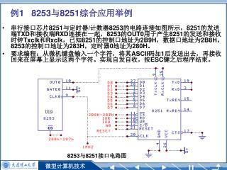 例 1   8253 与 8251 综合应用举例