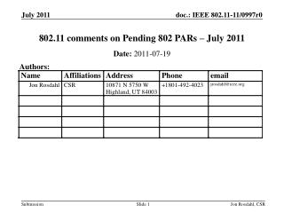 802.11 comments on Pending 802 PARs – July 2011