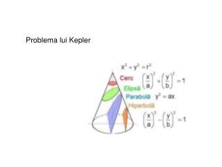 Problema lui Kepler